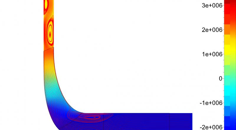 CFD absolute pressure