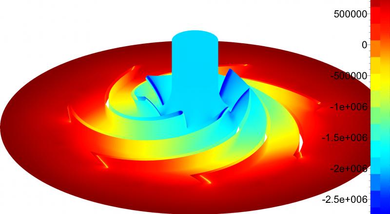 CFD static pressure