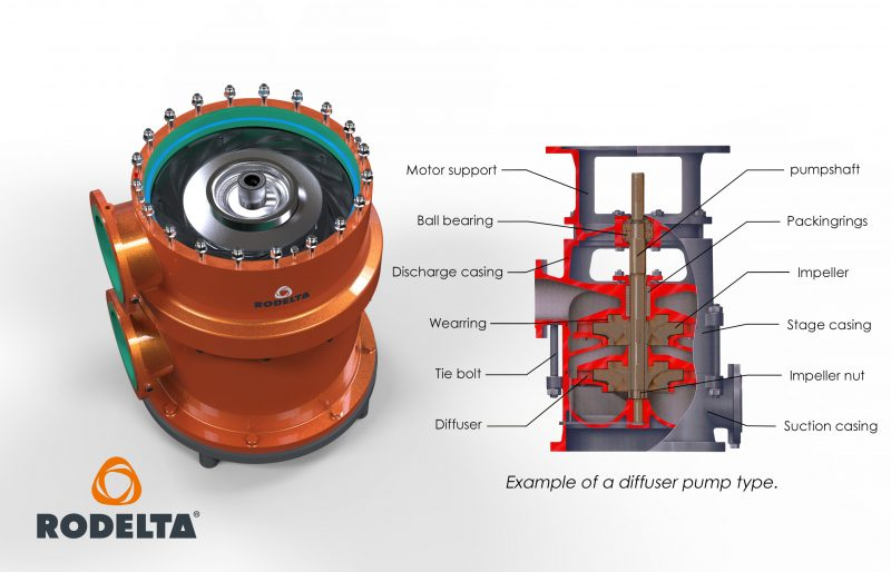 Example diffuser pump