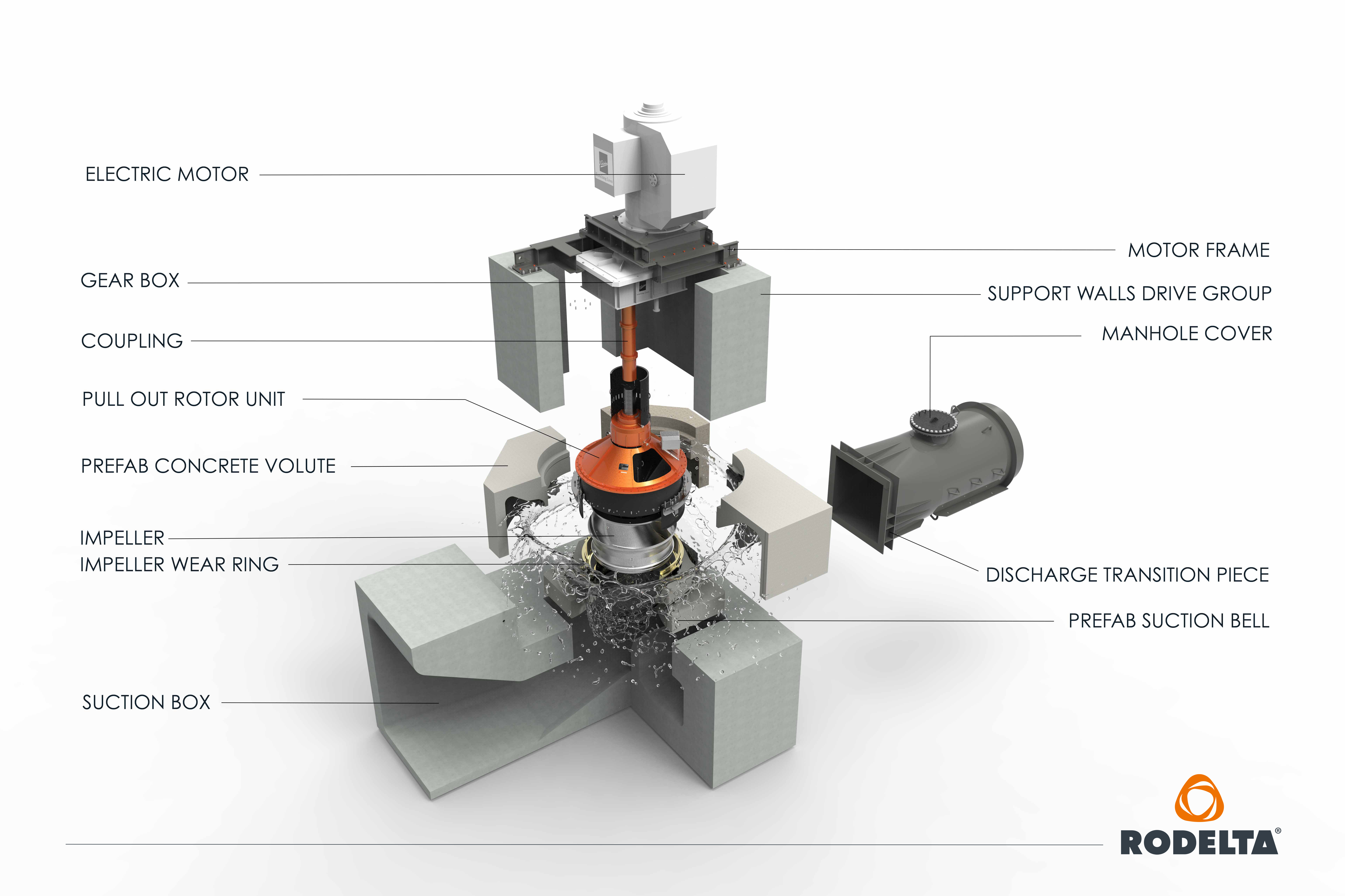 CVP (Concrete Volute Pump) - Rodelta